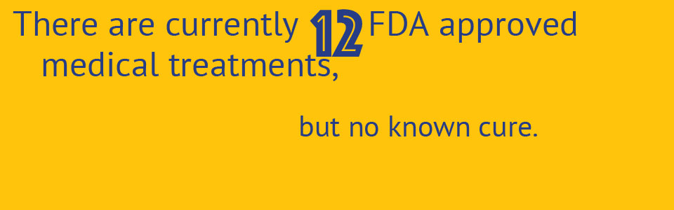 There are currently 12 FDA approved medical treatments, but no known cure for PH